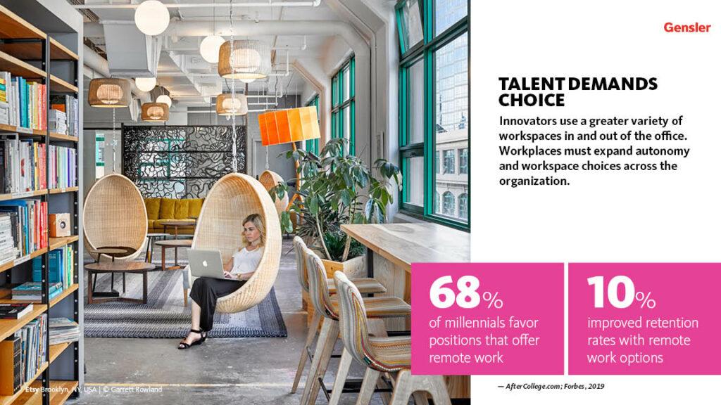 talent demands choice