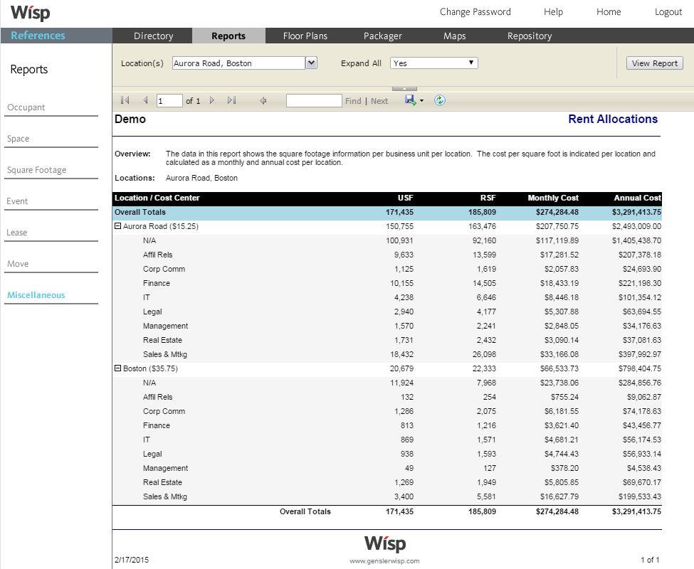 rent allocation report