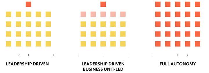 Cadence Leadership Image